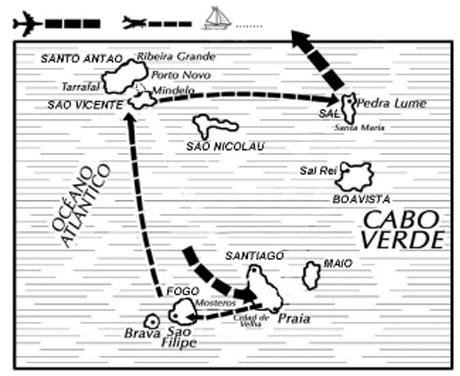 Viajes a Cabo Verde - KANANGA VIAJES Y AVENTURAS